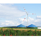 Energy production, Wind power, Green electricity, Biogas plant