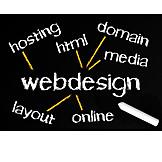 Media, Marketing, Web Design