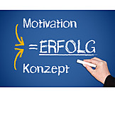 Erfolg & Leistung, Motivation, Erfolgsstrategie