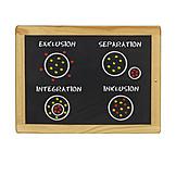 Soziales, Tafel, Integration, Inklusion