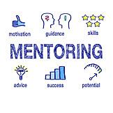Beratung, Unterstützung, Mentoring