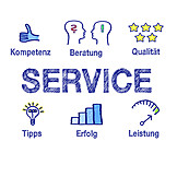 Service, Service, Customer Service
