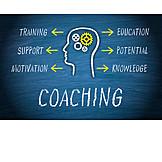 Erfolg & Leistung, Business, Coaching, Schulung