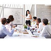 Office & Workplace, Presentation