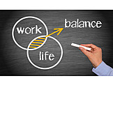 Career, Work Life Balance