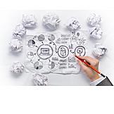 Vision, Marketing, Product development