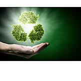 Recycling, Kreislauf, Recyclingsymbol