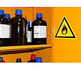 Flammable, Laboratory, Chemicals, Warning Sign